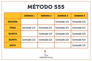 metodo-555-de-postagem